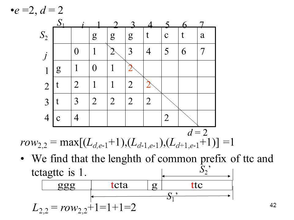 row2,2 = max[(Ld,e-1+1),(Ld-1,e-1),(Ld+1,e-1+1)] =1